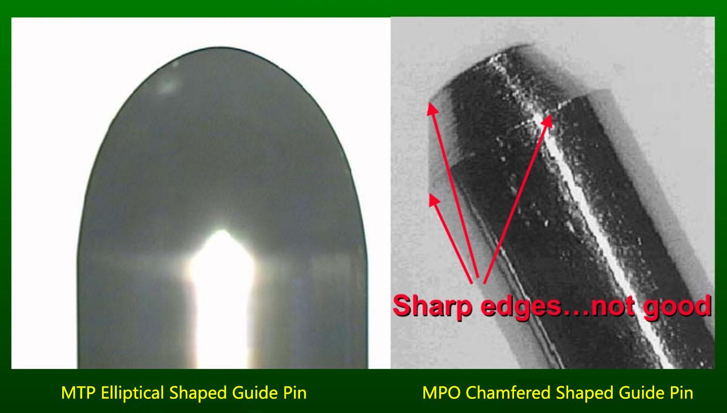 MTP VS MPO: guide pin