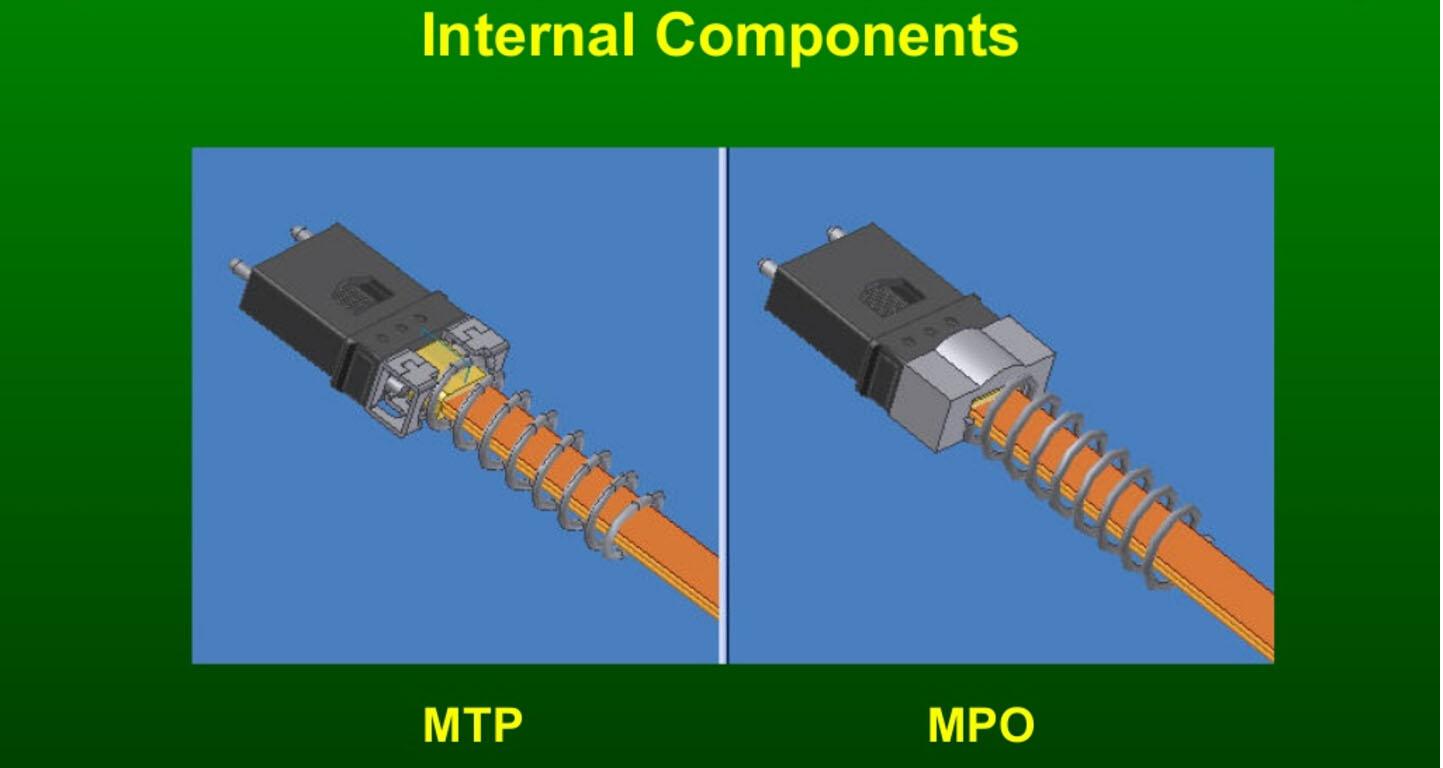mtp vs mpo