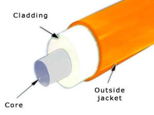 fiber cable diag
