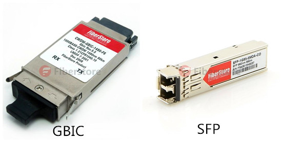 Gbic And Sfp Module When To Choose What on Empty Number Line