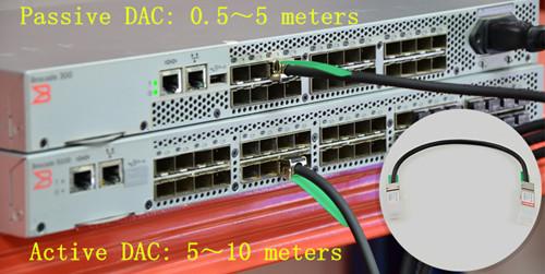 0.5m(1.6ft)-passive-40gbase-qsfp+-dac