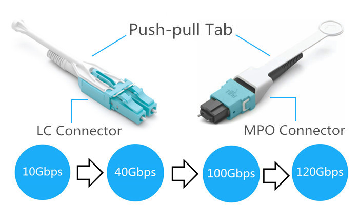 push-pull-tab-patch-cords_