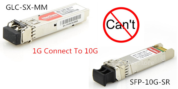 SFP-10G-SR to GLC-SX-MM