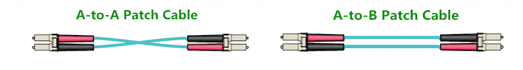 Type A/B LC Duplex cable
