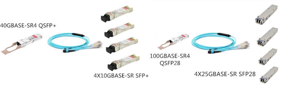 40G QSFP+ and 100G QSFP28 transceivers solution