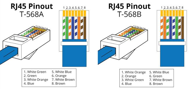 t568a-t568b-wiring-standard