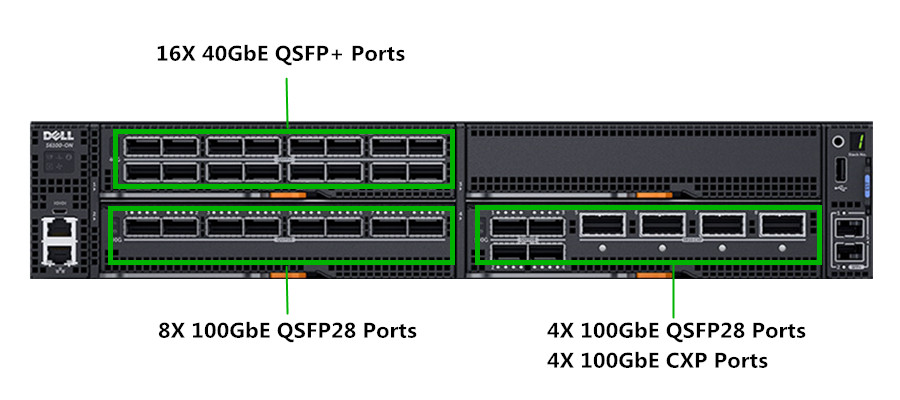 Dell 100GbE Switch S6100-ON