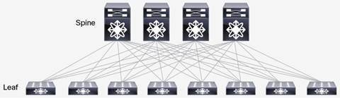 Spine-and-Leaf-Topology-Data-Center-Switching
