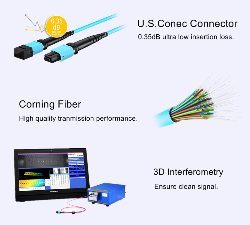 FS high quality MTP plenum cable made of U.S. Conec connector and Corning fiber.