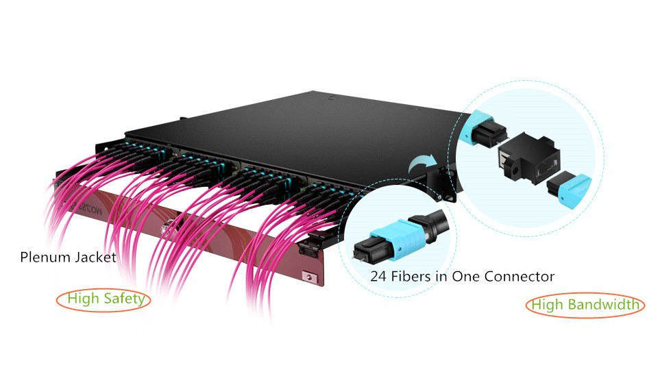 safe and high speed mtp plenum cable