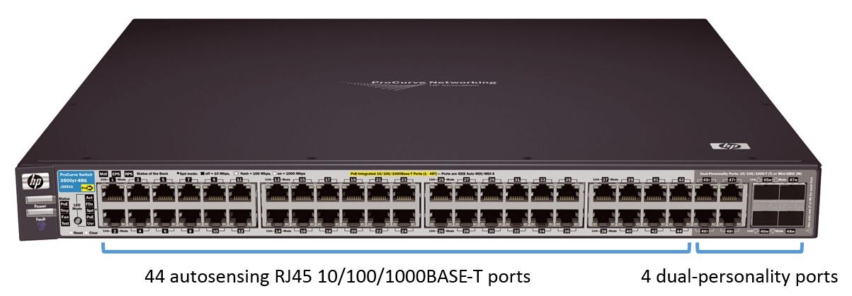 HPE Procurve 3500yl-48G