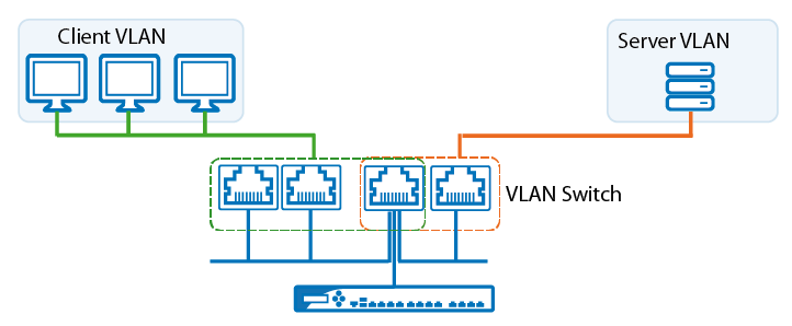 what-is-vlan