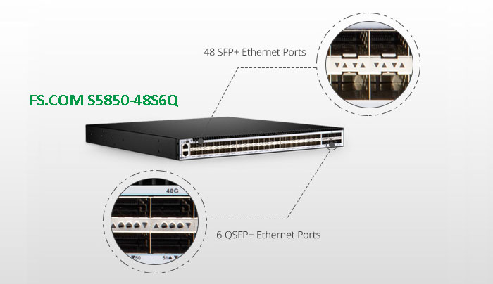 FS.COM S5850-48S6Q 48-port 10GE switch