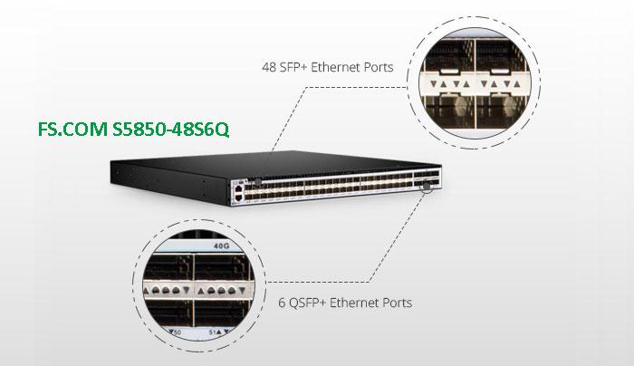 FS.COM S5850-48S6Q 48-port 10GE switch