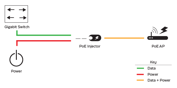 poe injector application