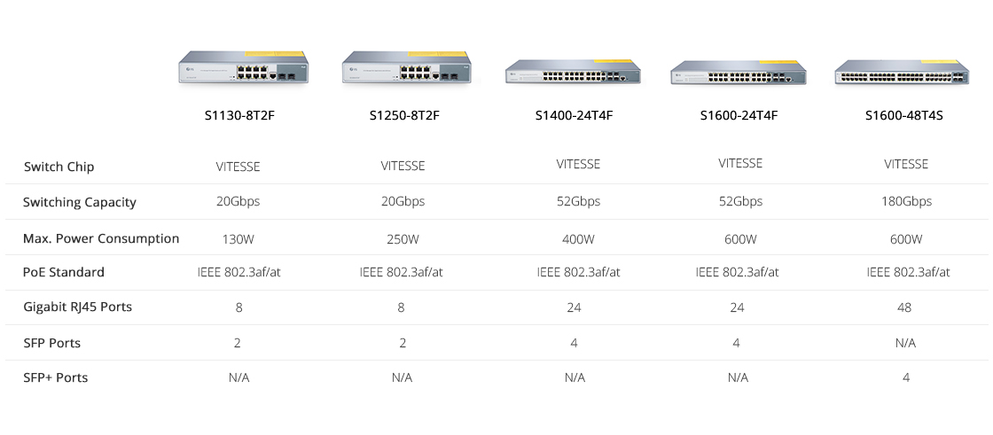 poe switch comparison